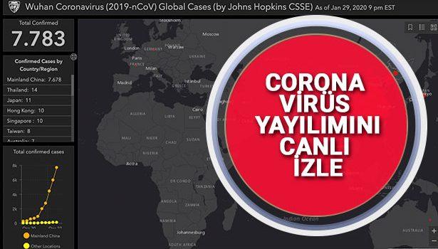 Covid-19 (Korona) Canlı Dünya Haritası